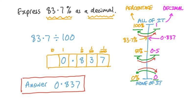 Convertir porcentajes a decimales