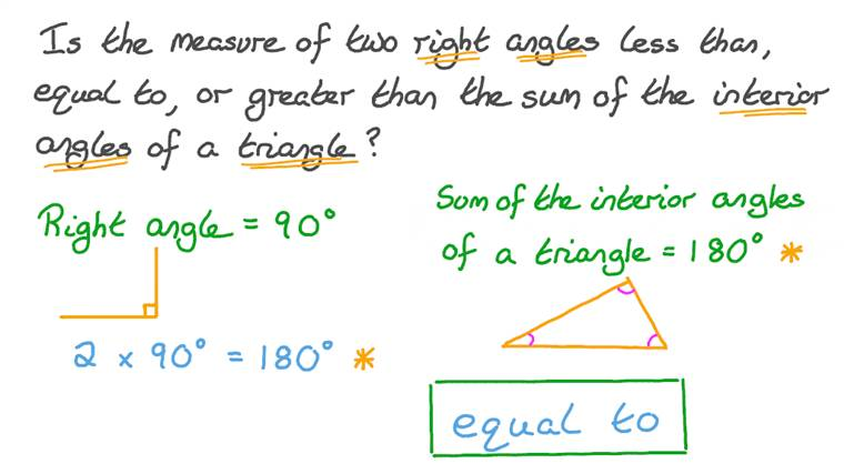 The Sum of the Interior Angles of a Triangle