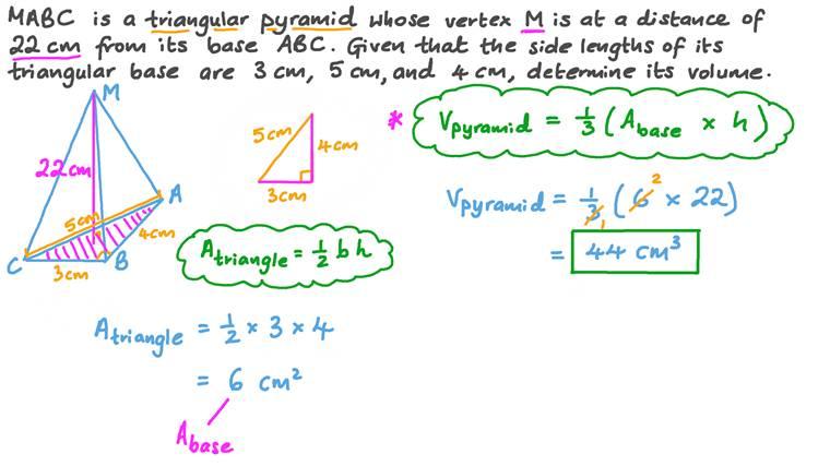 Calcul du volume d'une pyramide à base triangulaire à partir de sa hauteur et des côtés de sa base