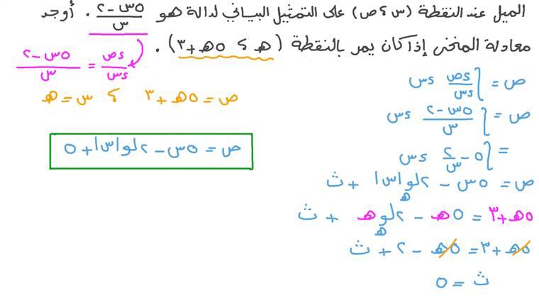 إيجاد معادلة منحنى بمعلومية ميل المماس باستخدام التكامل غير المحدد
