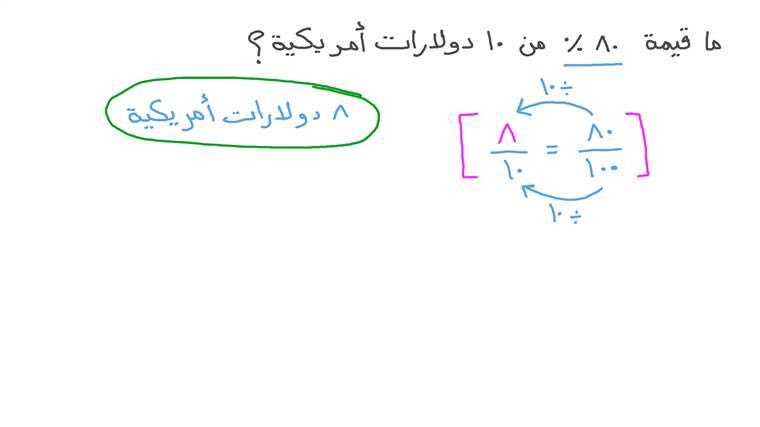 إيجاد النسبة المئوية من كمية ما باستخدام الكسور البسيطة والأعداد الصحيحة