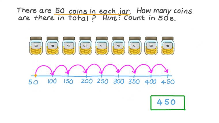 Counting in Fifties to 1000