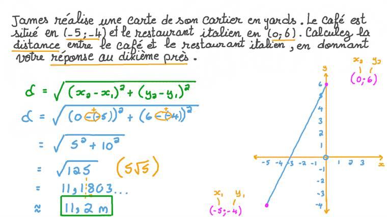 Appliquer le théorème de Pythagore dans un repère pour un problème concret