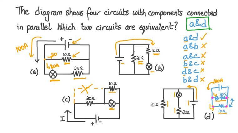 Identification des schémas électriques équivalents