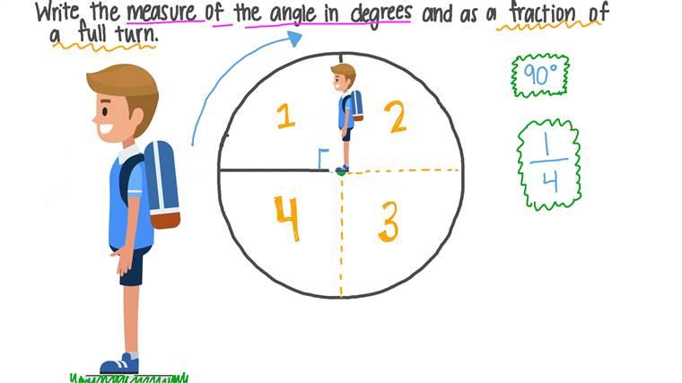 Écrire la mesure d'un angle en degrés et comme fraction d'un tour complet