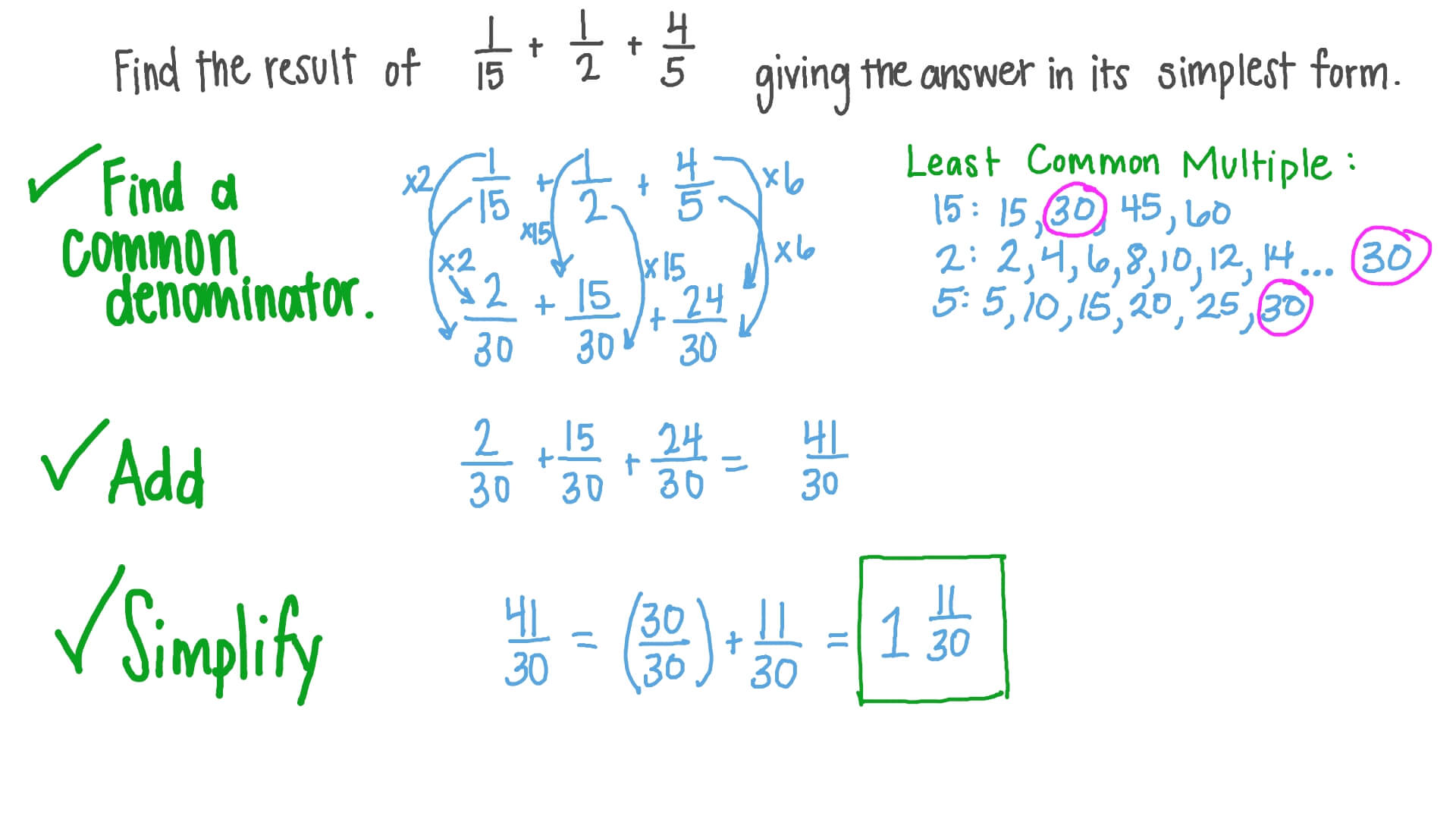 simplest form 12/14  Adding Three Fractions and Simplifying the Answer