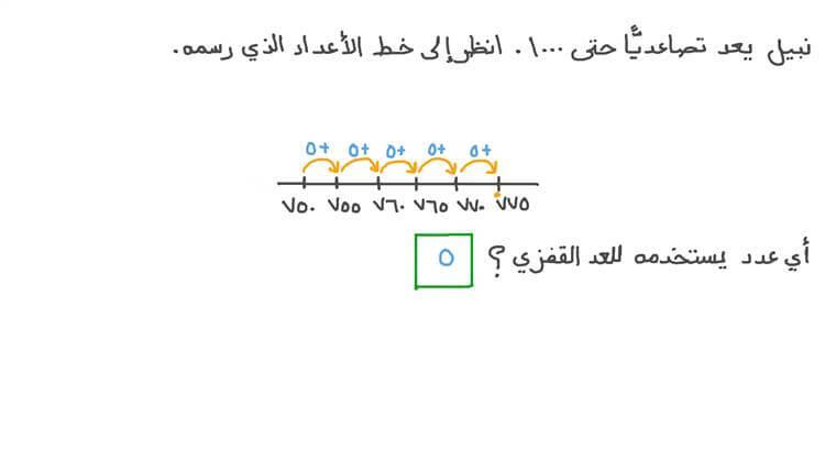 تحديد تسلسل العد القفزي لأعداد مكونة من ثلاثة أرقام