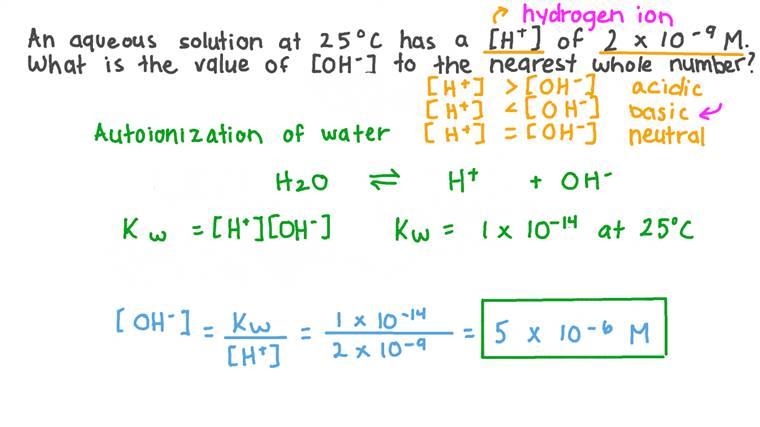 Calculer la concentration en ions hydroxyde d'une solution aqueuse connaissant la concentration en protons