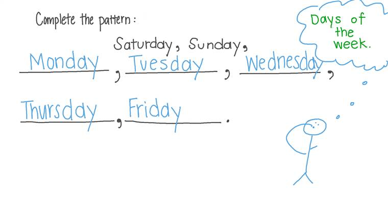 Identifying the Days of the Week